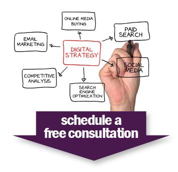 free-seo-consultation